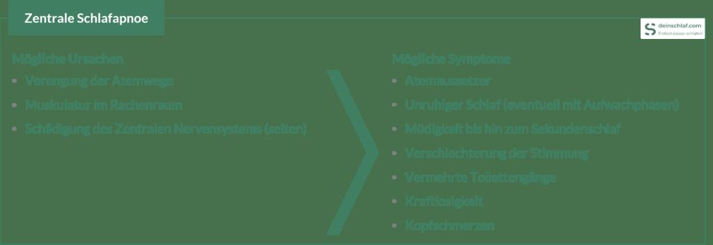 Zentrale Schlafapnoe - Ursachen und Symptome